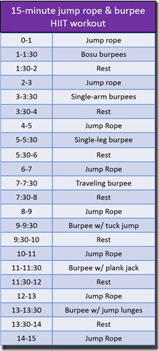 JumpRopeBurpee15