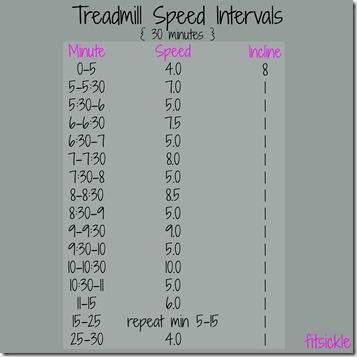 treadmillspeedintervals